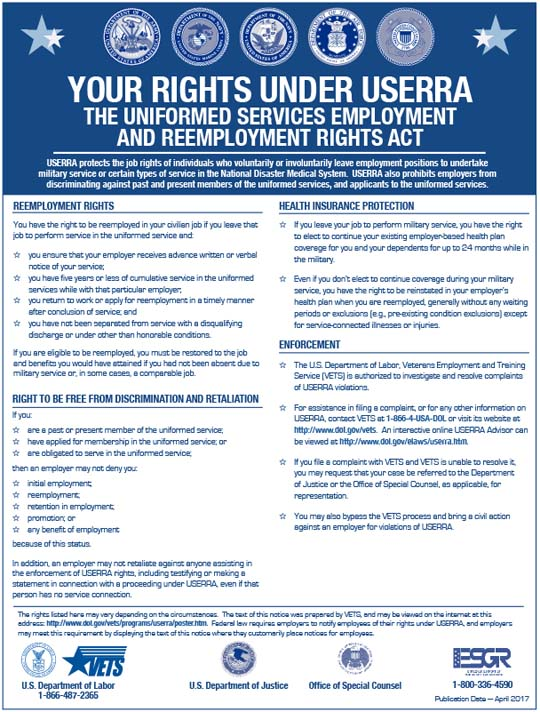 Uniformed Services Employment and Reemployment Rights Act USERRA